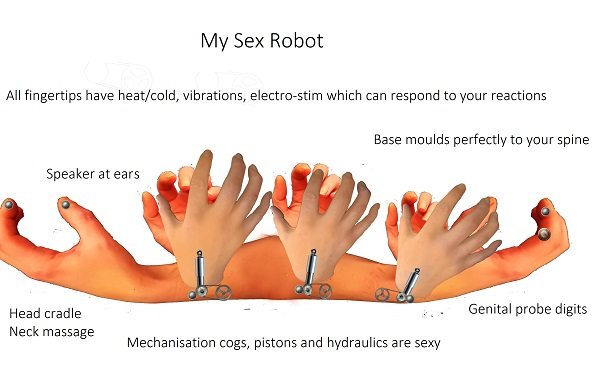 sex robot with many hands for stimulating the whole body. Each finger has sensors and vibrating pads. looks like a spine with hands coming out - all massaging and fingering you- genital probes, head cradle with speakers. caption - Mechanisation cogs, pistons and hydraulics are sexy